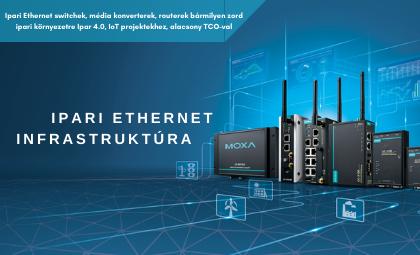 Ipari Ethernet Infrastruktúra